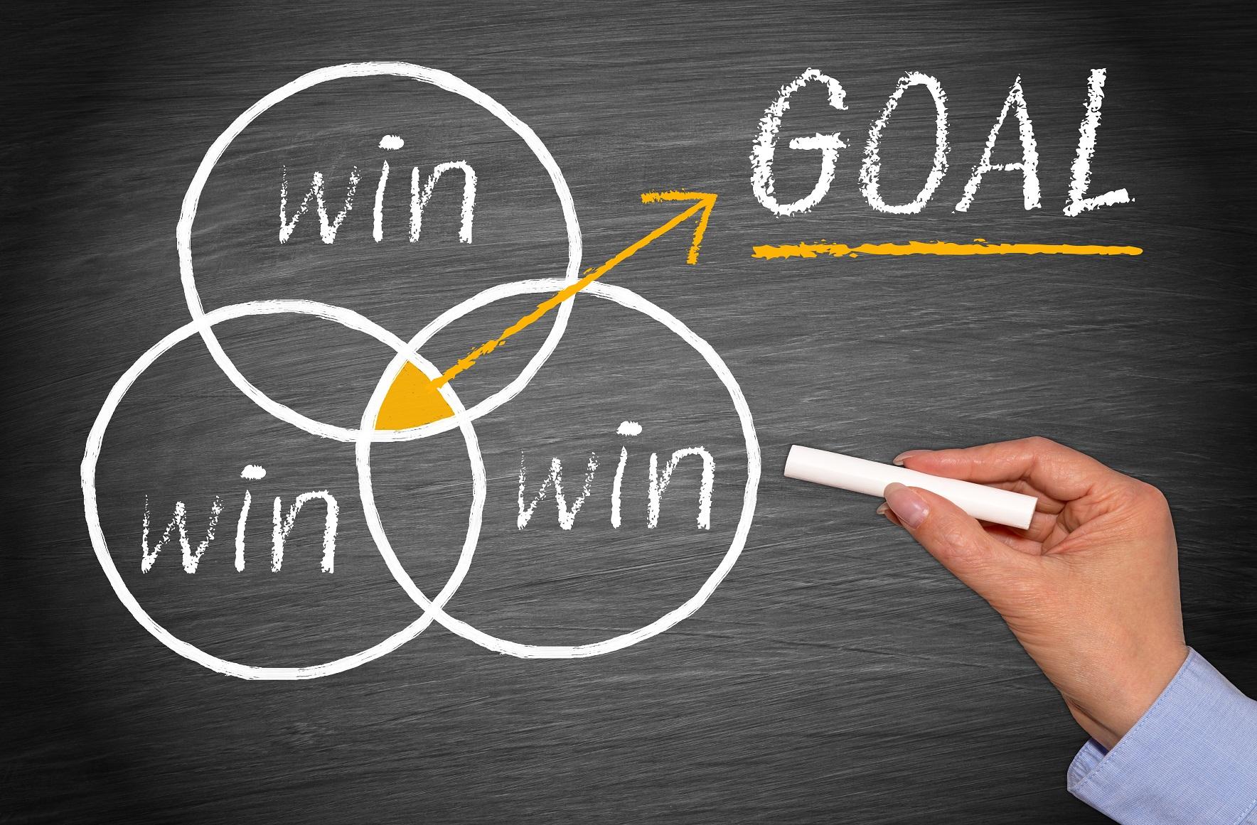 交渉事であなたが望むべき結果は何ですか? ~WIN-WINの重要性~