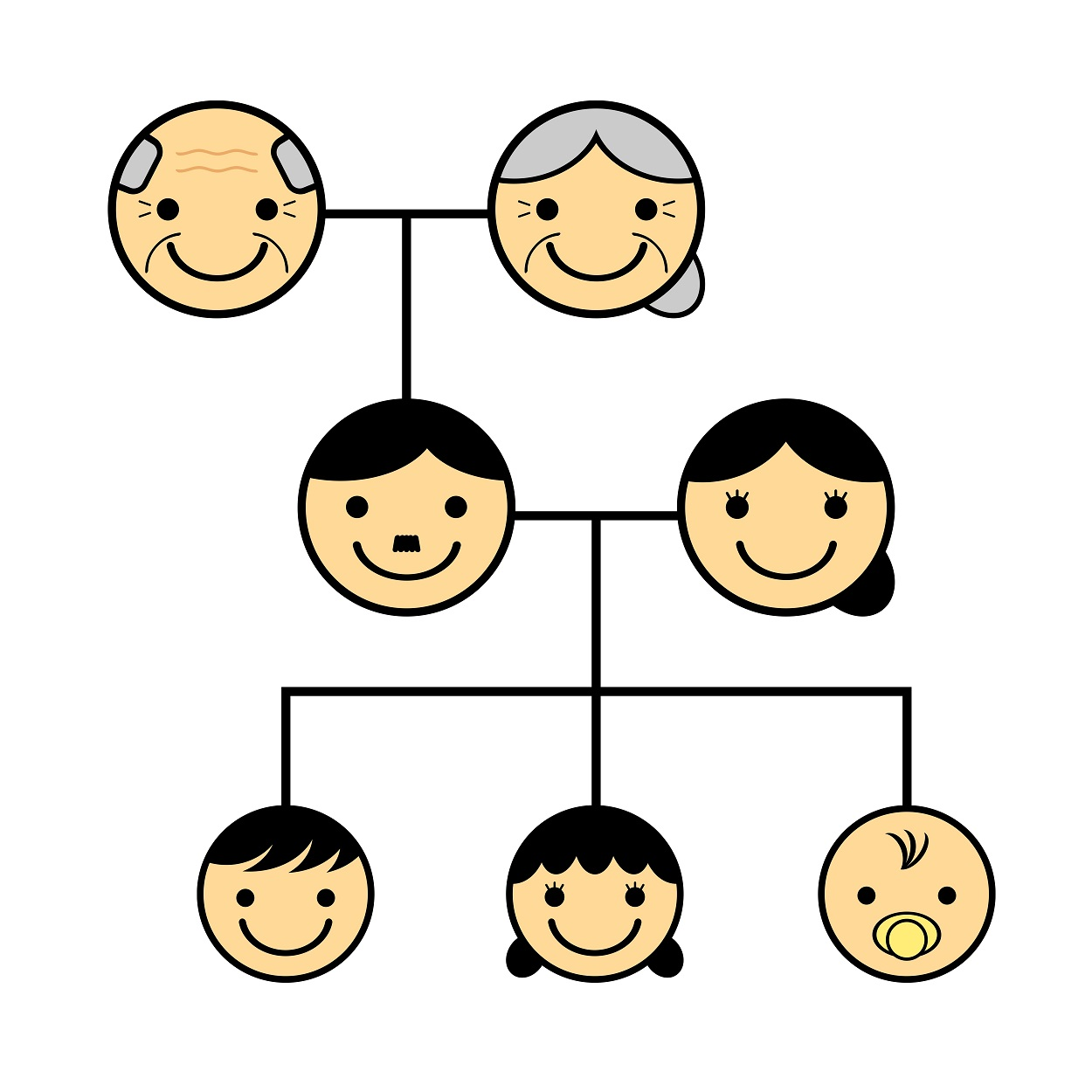 「家系図」~Family history~